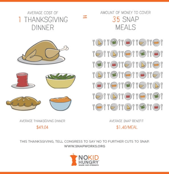 ThanksgivingSNAPGraphic_LongB-2